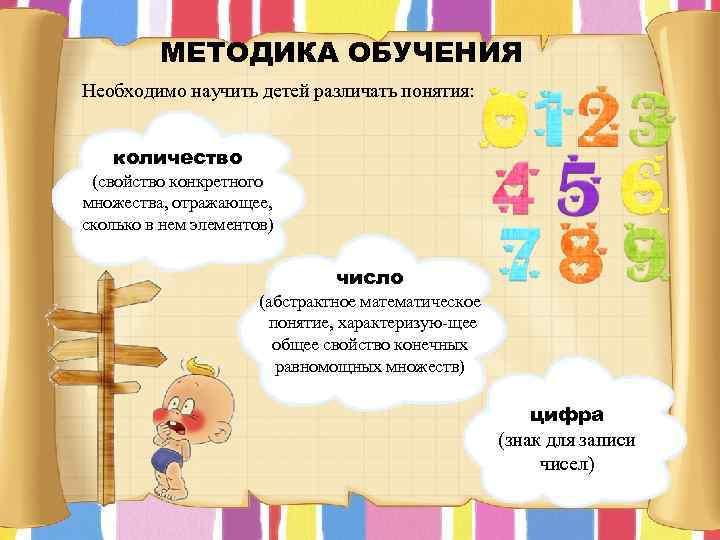 МЕТОДИКА ОБУЧЕНИЯ Необходимо научить детей различать понятия: количество (свойство конкретного множества, отражающее, сколько в