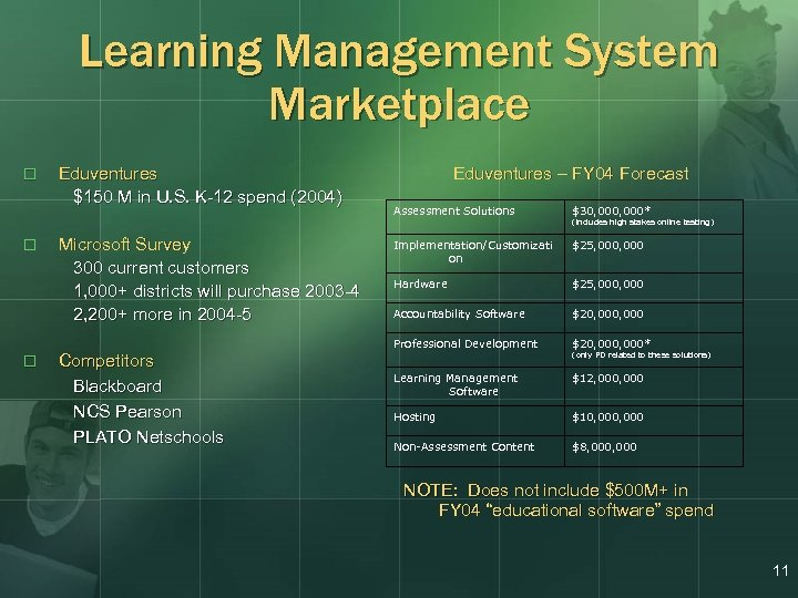 Learning Management System Marketplace o Eduventures $150 M in U. S. K-12 spend (2004)