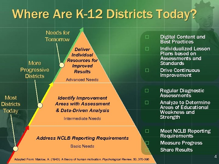 Where Are K-12 Districts Today? Needs for Tomorrow More Progressive Districts o Deliver Individual