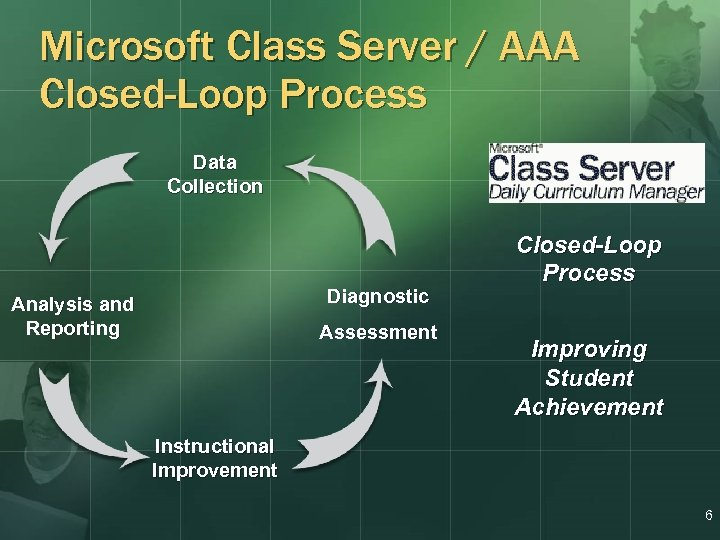Microsoft Class Server / AAA Closed-Loop Process Data Collection Diagnostic Analysis and Reporting Assessment
