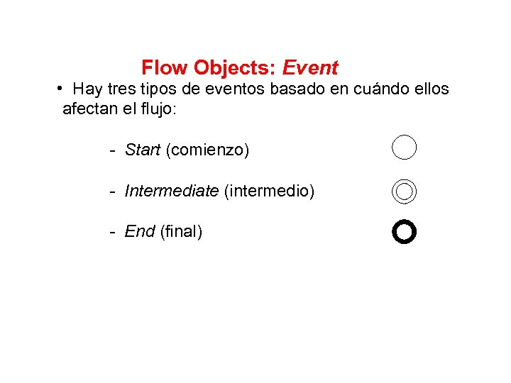 Flow Objects: Event • Hay tres tipos de eventos basado en cuándo ellos afectan