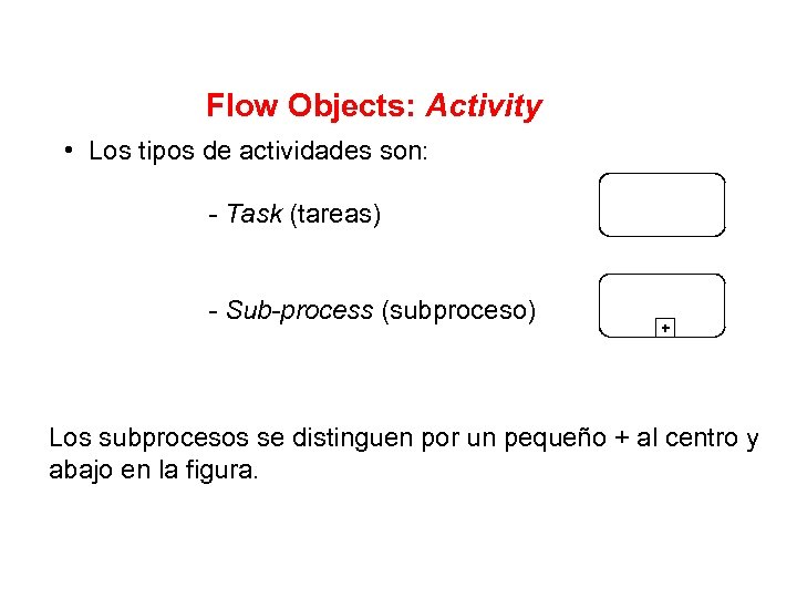 Flow Objects: Activity • Los tipos de actividades son: - Task (tareas) - Sub-process