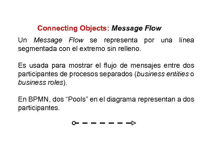 Connecting Objects: Message Flow Un Message Flow se representa por una línea segmentada con