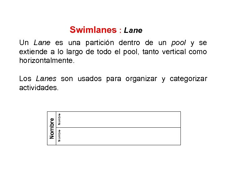 Swimlanes : Lane Un Lane es una partición dentro de un pool y se