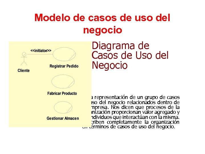 Modelo de casos de uso del negocio Diagrama de Casos de Uso del Negocio