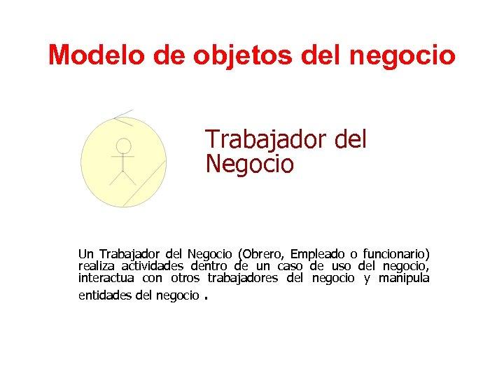 Modelo de objetos del negocio Trabajador del Negocio Un Trabajador del Negocio (Obrero, Empleado