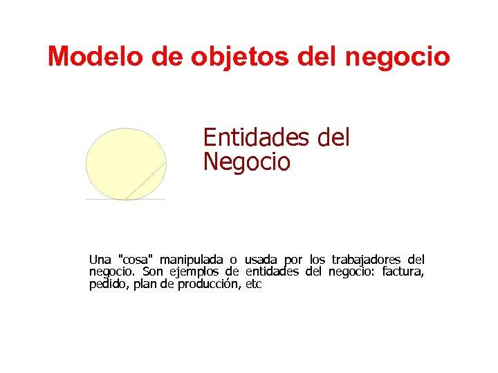 Modelo de objetos del negocio Entidades del Negocio Una