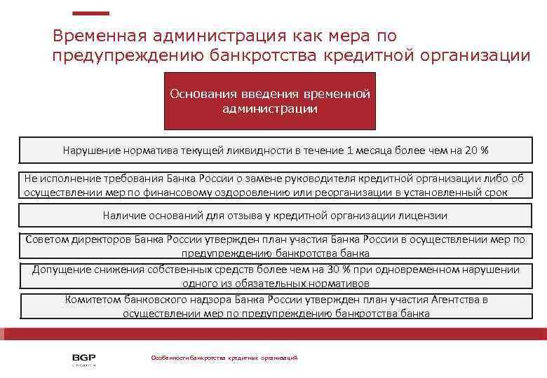 меры по предупреждению банкротства реорганизация