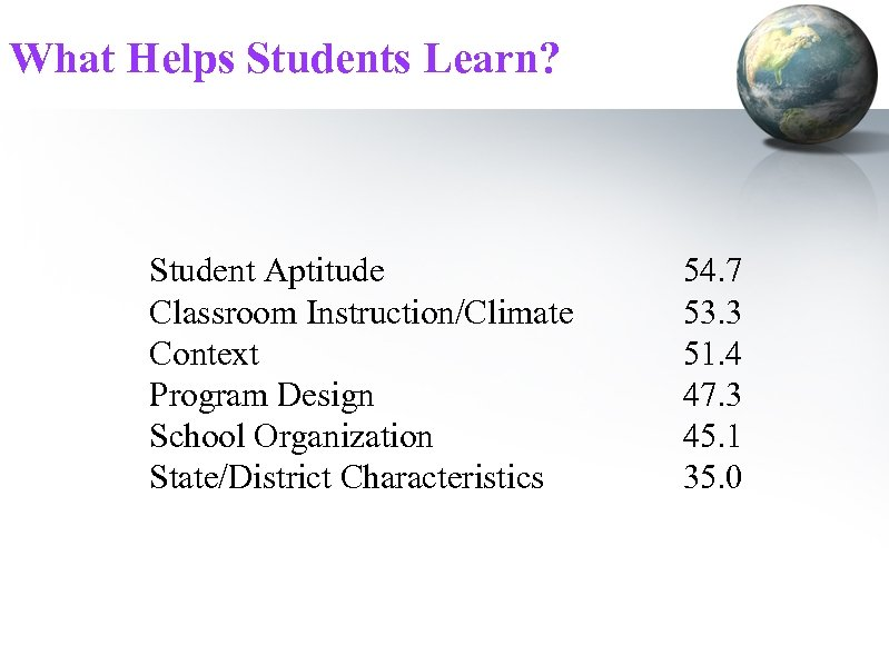 What Helps Students Learn? Student Aptitude Classroom Instruction/Climate Context Program Design School Organization State/District