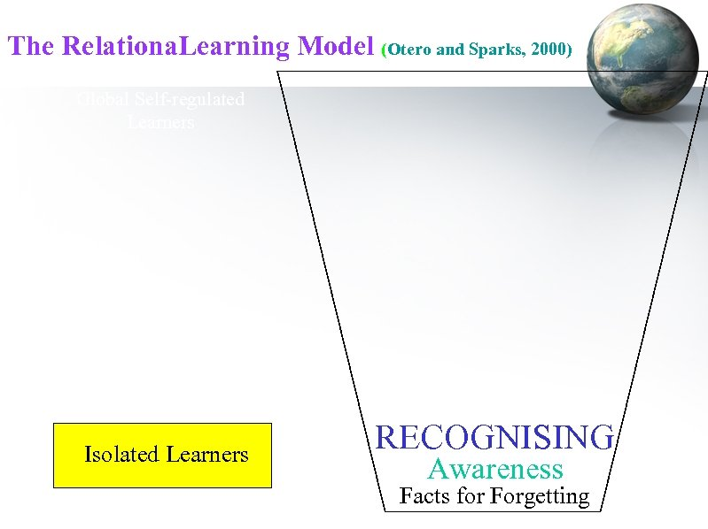 The Relationa. Learning Model (Otero and Sparks, 2000) Global Self-regulated Learners Engaged Learners Isolated