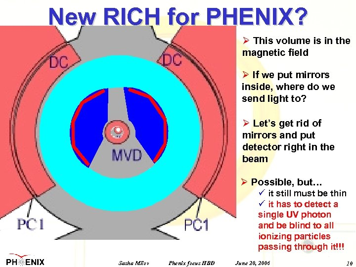 New RICH for PHENIX? Ø This volume is in the magnetic field Ø If