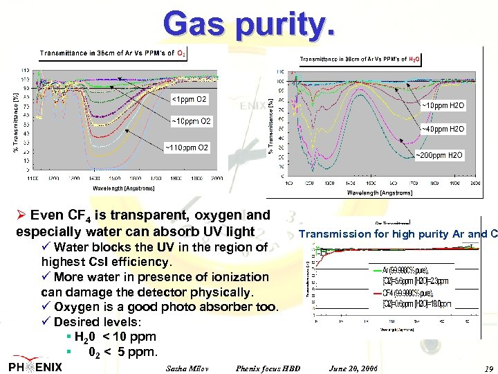 Gas purity. Ø Even CF 4 is transparent, oxygen and especially water can absorb