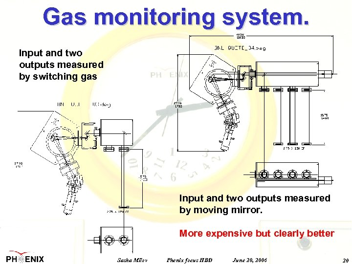 Gas monitoring system. Input and two outputs measured by switching gas Input and two