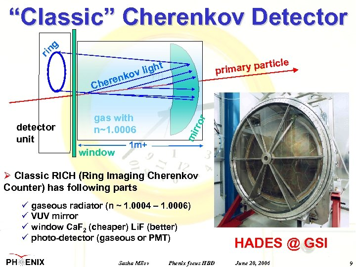 "rin g ""Classic"" Cherenkov Detector detector unit window 1 m+ r gas with n~1."