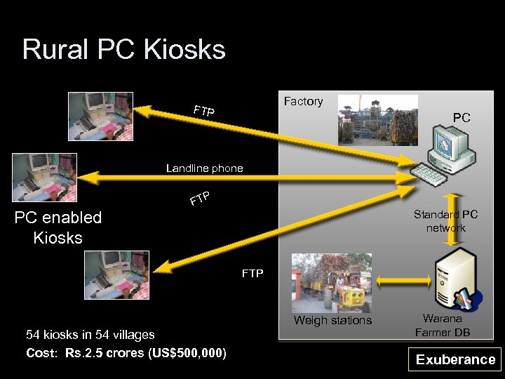 Rural PC Kiosks Factory FTP PC Landline phone PC enabled Kiosks FTP Standard PC