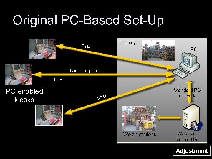 Original PC-Based Set-Up Factory FTP PC Landline phone FTP PC-enabled kiosks Standard PC network