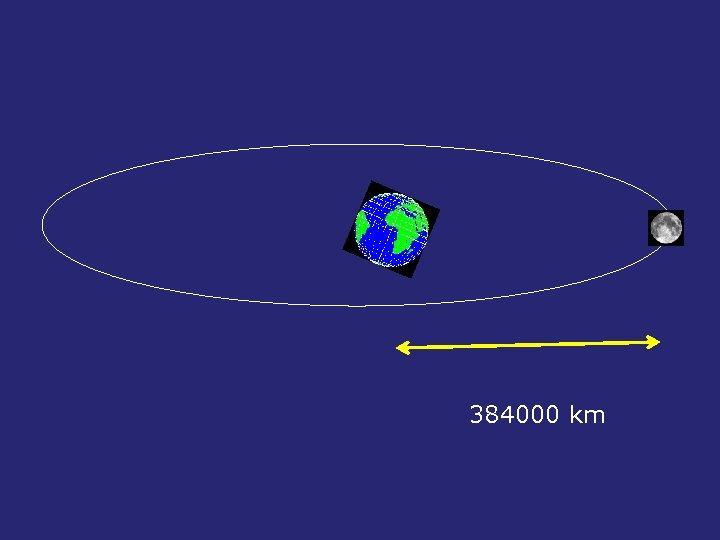 384000 km