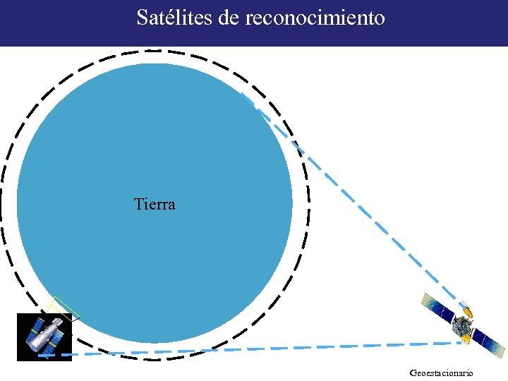 Satélites de reconocimiento Tierra Geoestacionario