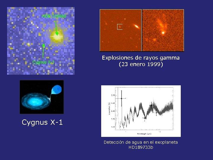 Explosiones de rayos gamma (23 enero 1999) Cygnus X-1 Detección de agua en el
