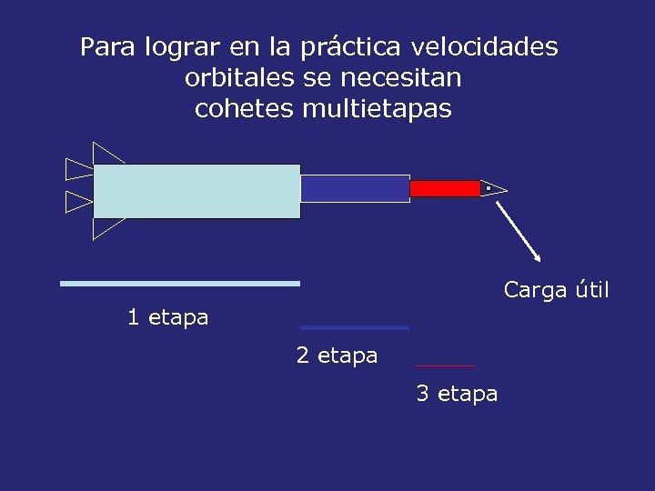 Para lograr en la práctica velocidades orbitales se necesitan cohetes multietapas Carga útil 1