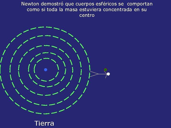 Newton demostró que cuerpos esféricos se comportan como si toda la masa estuviera concentrada