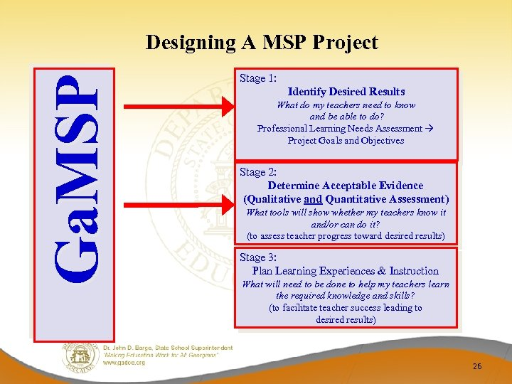 Ga. MSP Designing A MSP Project Stage 1: Identify Desired Results What do my