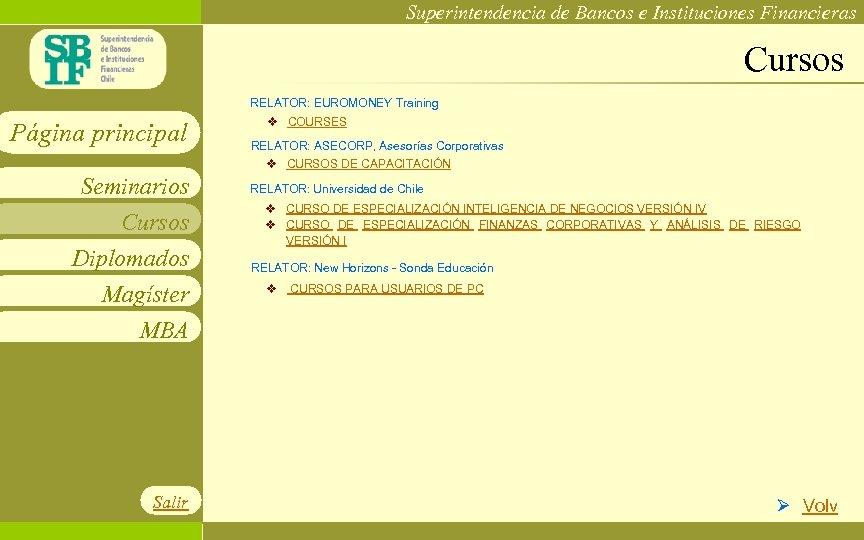 Superintendencia de Bancos e Instituciones Financieras Cursos RELATOR: EUROMONEY Training Página principal v COURSES