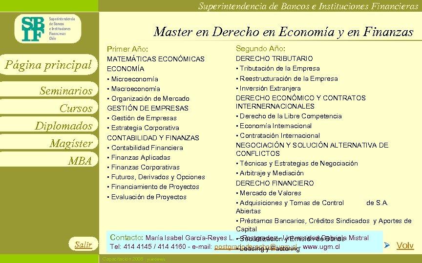 Superintendencia de Bancos e Instituciones Financieras Master en Derecho en Economía y en Finanzas