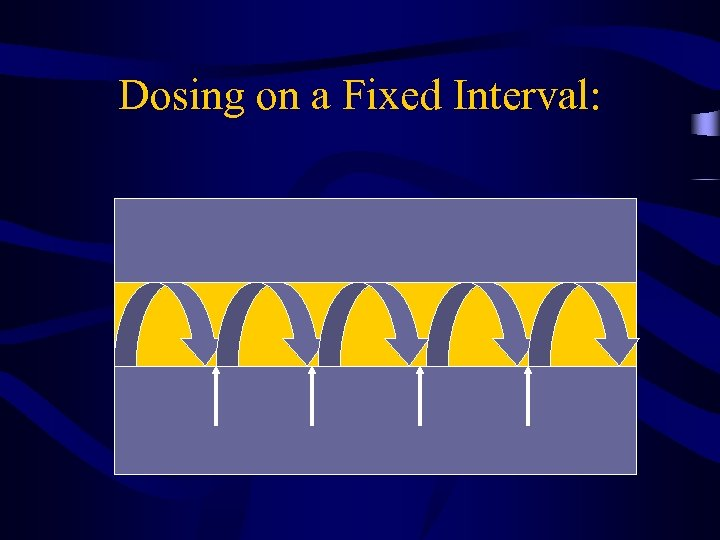 Dosing on a Fixed Interval: