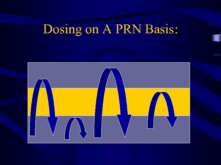 Dosing on A PRN Basis: