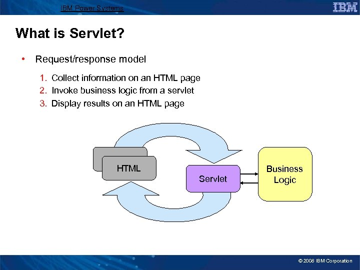 IBM Power Systems What is Servlet? • Request/response model 1. Collect information on an