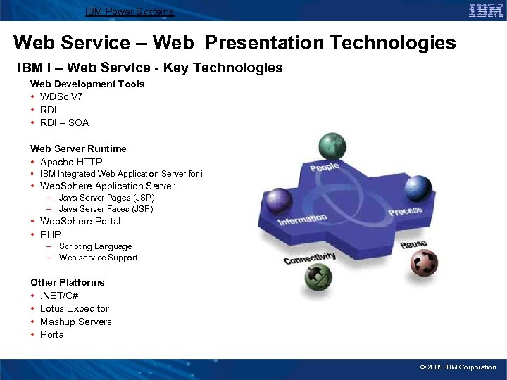 IBM Power Systems Web Service – Web Presentation Technologies IBM i – Web Service