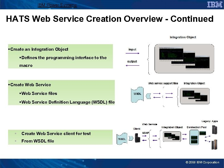 IBM Power Systems HATS Web Service Creation Overview - Continued §Create an Integration Object