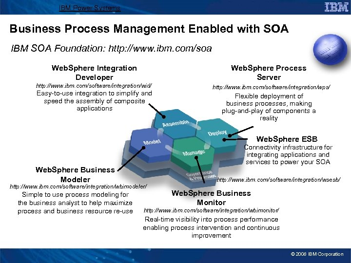 IBM Power Systems Business Process Management Enabled with SOA IBM SOA Foundation: http: //www.