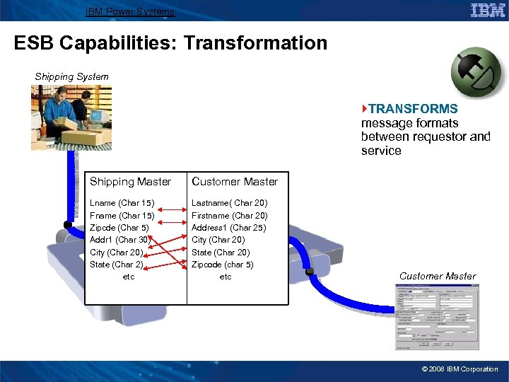 IBM Power Systems ESB Capabilities: Transformation Shipping System }TRANSFORMS message formats between requestor and