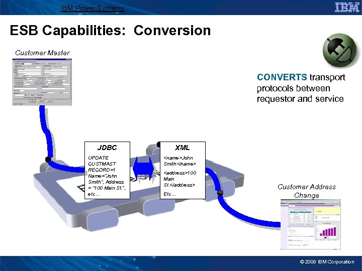 IBM Power Systems ESB Capabilities: Conversion Customer Master CONVERTS transport protocols between requestor and