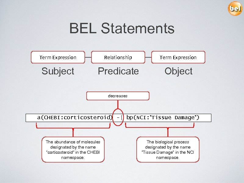 BEL Statements Term Expression Relationship Term Expression Subject Predicate Object decreases a(CHEBI: corticosteroid) - 