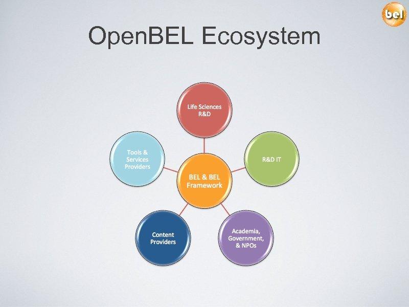Open. BEL Ecosystem