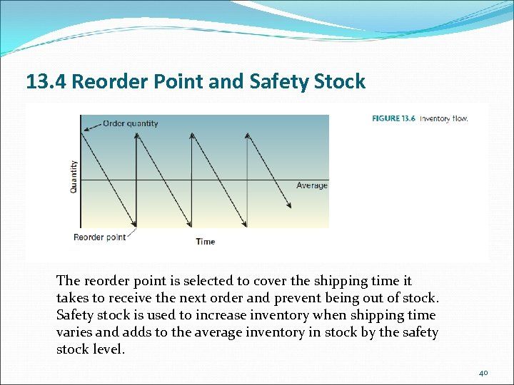 13. 4 Reorder Point and Safety Stock The reorder point is selected to cover