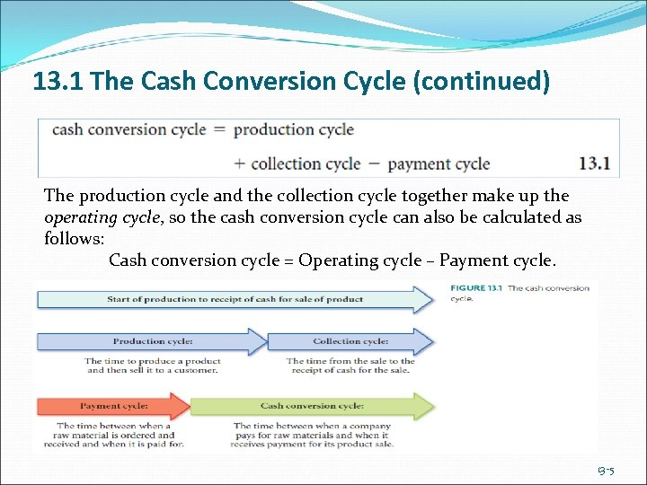 13. 1 The Cash Conversion Cycle (continued) The production cycle and the collection cycle