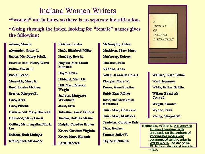 """Indiana Women Writers • """"women"""" not in index so there is no separate identification."""