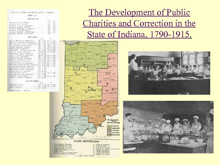 The Development of Public Charities and Correction in the State of Indiana, 1790 -1915.
