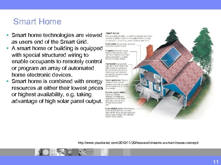 Smart Home § Smart home technologies are viewed as users end of the Smart