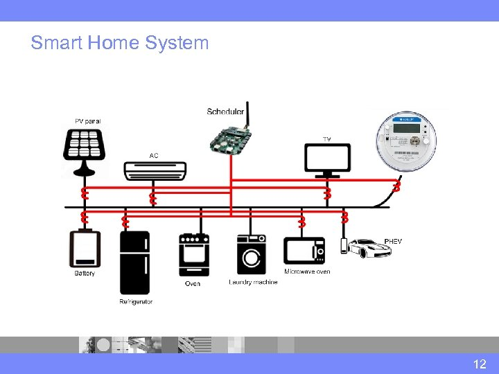 Smart Home System 12