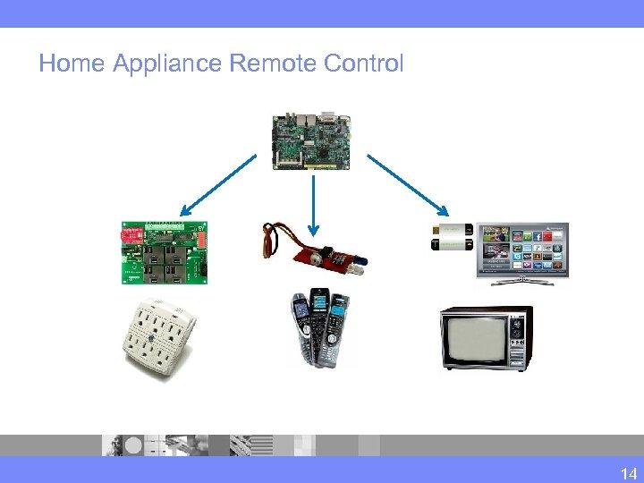 Home Appliance Remote Control 14