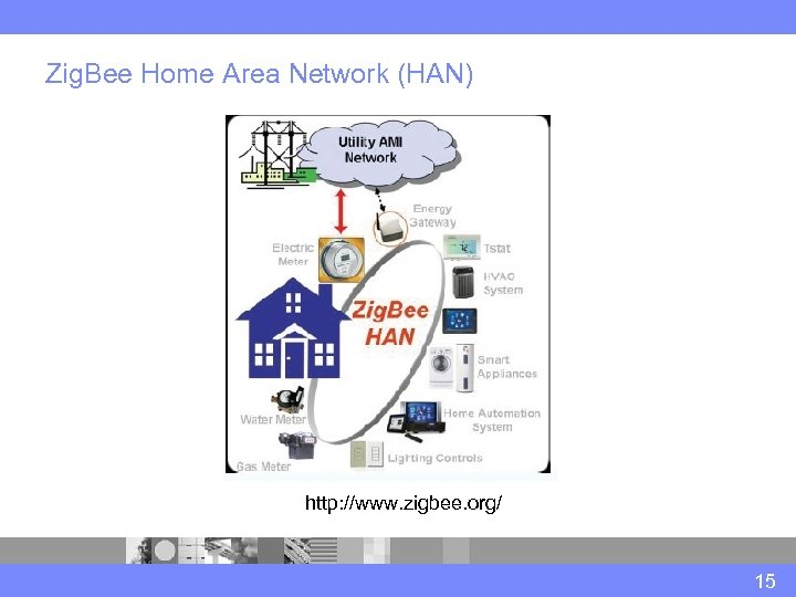 Zig. Bee Home Area Network (HAN) http: //www. zigbee. org/ 15