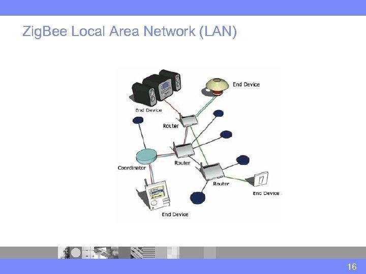 Zig. Bee Local Area Network (LAN) 16