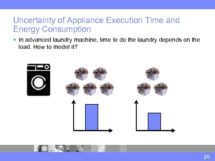 Uncertainty of Appliance Execution Time and Energy Consumption § In advanced laundry machine, time