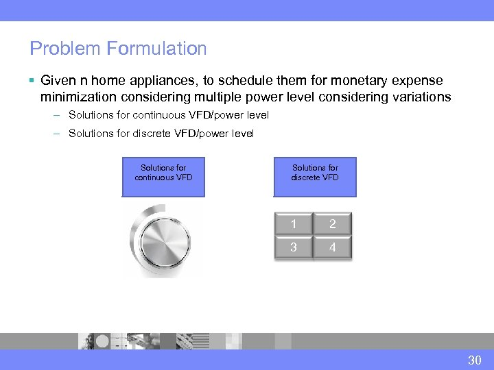 Problem Formulation § Given n home appliances, to schedule them for monetary expense minimization