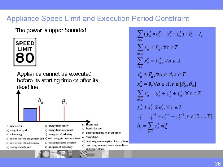 Appliance Speed Limit and Execution Period Constraint The power is upper bounded Appliance cannot